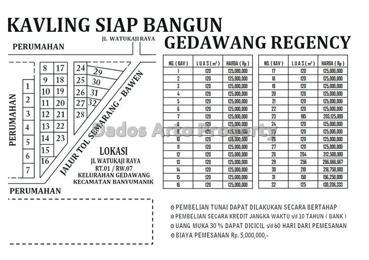 tanah-jual-dijual-gedawang-semarang-t1006-01